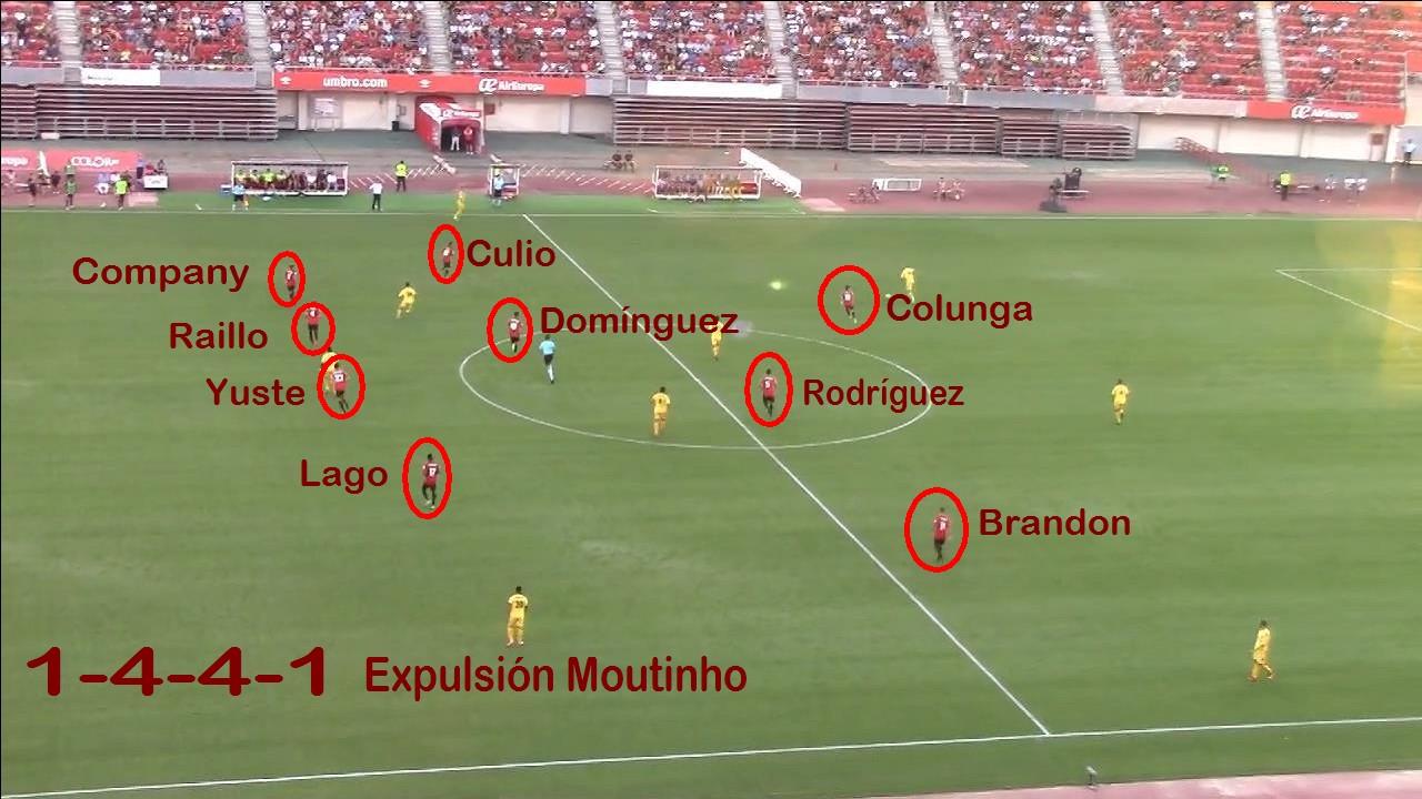 Sistema de Juego RCD Mallorca 1-4-4-1