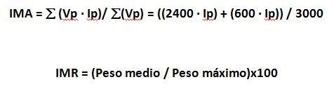 Fórmula Intensidad Media Absoluta