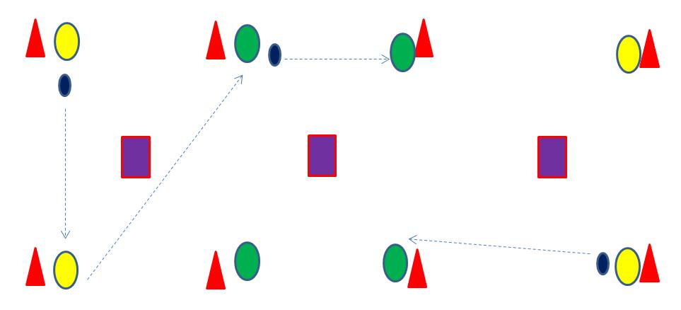 Rondo Triple Zona. Ejercicio de Entrenamiento.