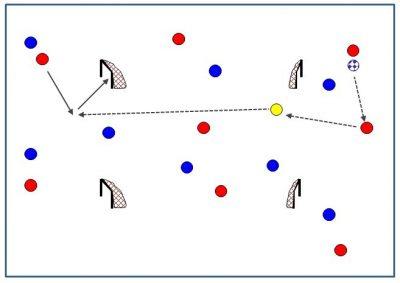 Ejercicio de entrenamiento 8x8 + 1 de Carlo Ancelotti en el Bayern Munich