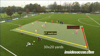 Ejercicio de Entrenamiento fútbol base Ajax de Amsterdam 4x4 + 2 Pivotes