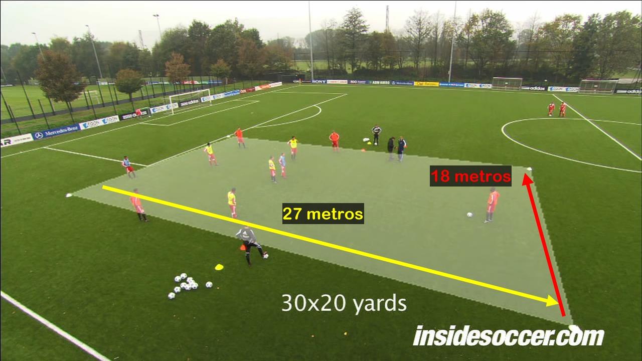 Ejercicio de Entrenamiento fútbol base Ajax de Amsterdam 4x4 + 2 Pivotes cb34f8f46c488