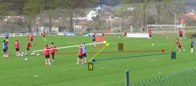 Bielsa: El Desmarque como eje del fútbol ofensivo del futuro y sus ejercicios de entrenamiento
