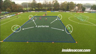 Ejercicio de Entrenamiento. Posesión 4×4 + 1 Pivote. Uefa Training Academia Tigres