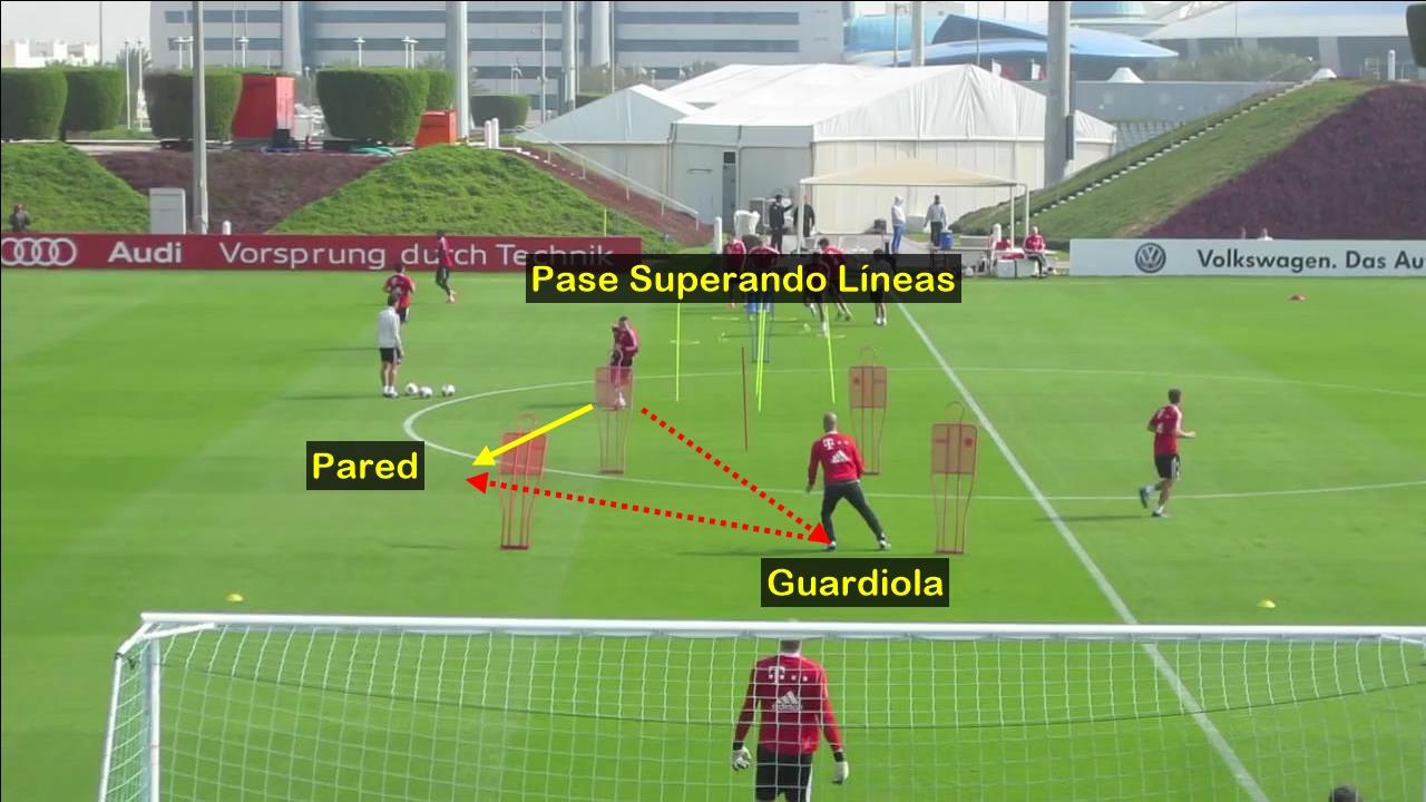 Circuito Tecnico Futbol : Circuitos físico u técnicos de pep guardiola como entrenador del