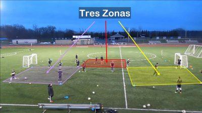 Ejercicio Entrenamiento: Estrella de pases con 3 grupos y aplicada al Fútbol Base del Leicester