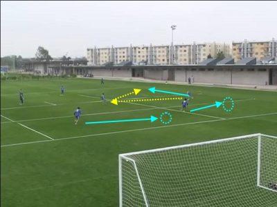 Jorge Sampaoli. Ejercicio Entrenamiento: automatismos para la salida del balón desde línea defensiva