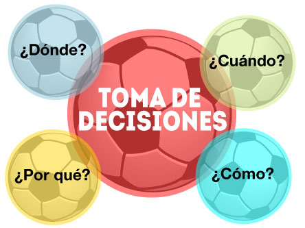 Mecanismos PDE. Toma de Decisiones Fútbol.