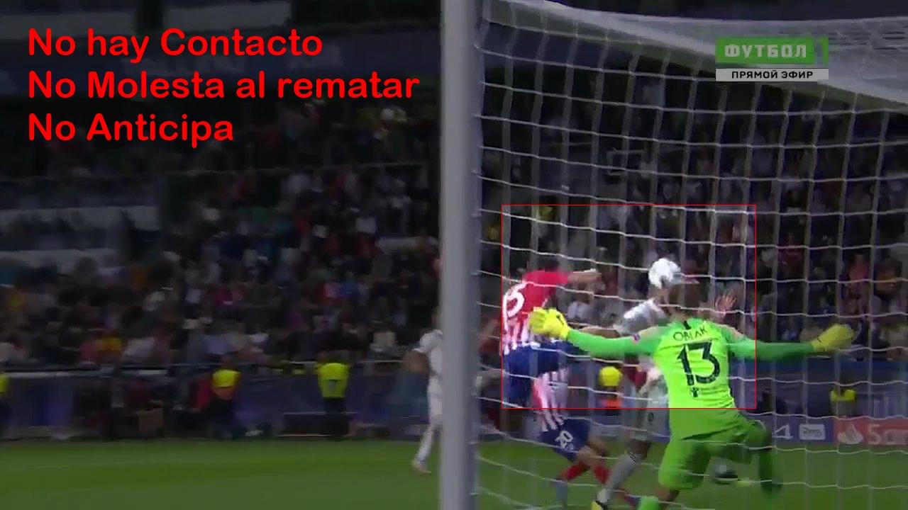 Análisis Gol Benzemá ante Savic. Conceptos Defensivos del Marcaje al Hombre sin Balón (MHsB).