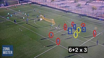 Rondo 6×3 +2 Pivotes. Ejercicio de Entrenamiento Fútbol de Javi Calleja