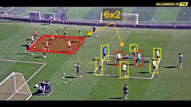 Rondo doble 6x2 del Villarreal CF