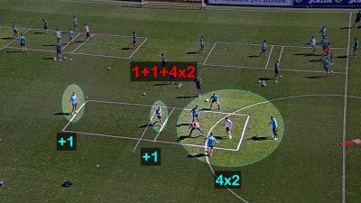 Rondo Bizonal 1+1+4×2. Ejercicio de entrenamiento de fútbol.