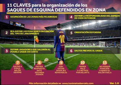 11 Conceptos Claves en la organización de los saques de esquina defendidos en ZONA