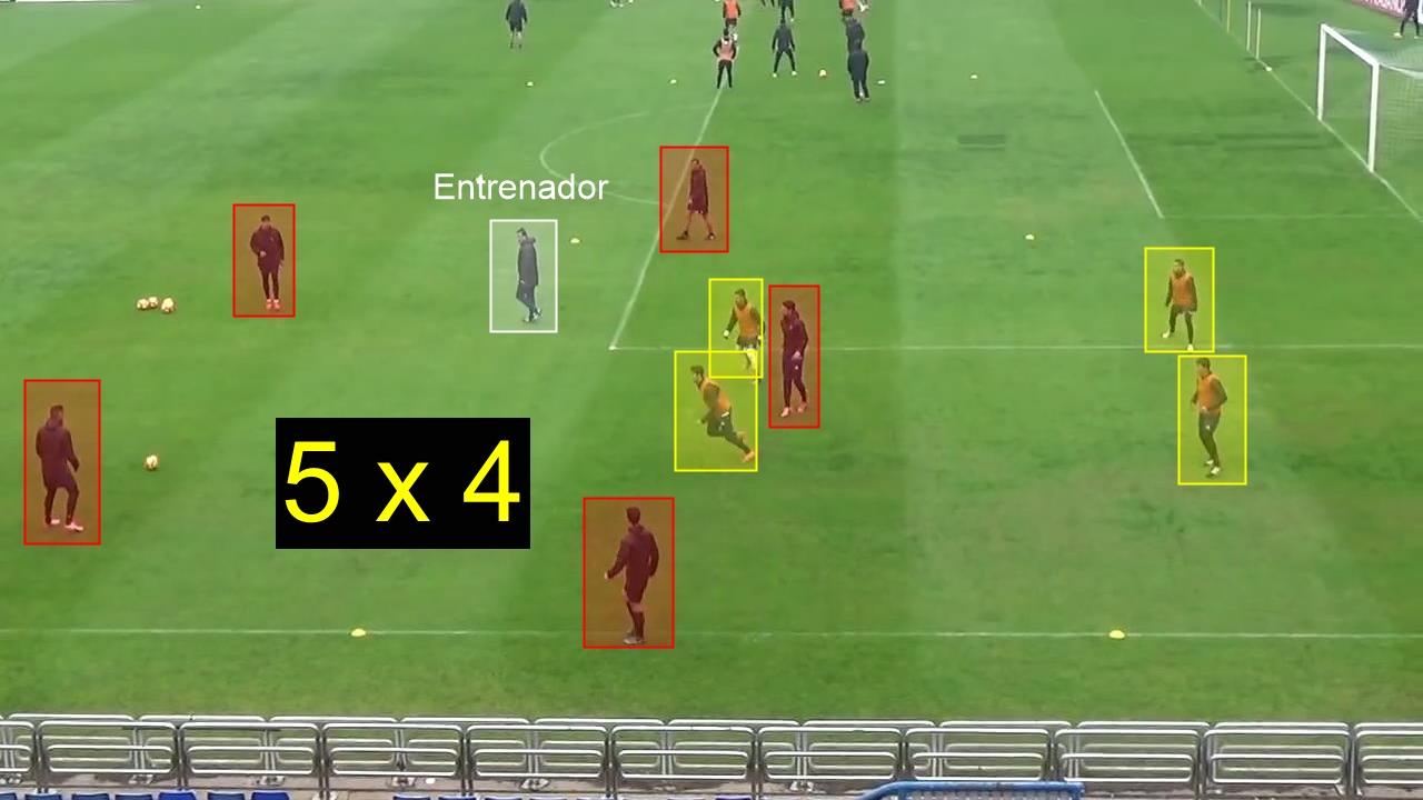 Ejercicio Entrenamiento Fútbol. 5 Atacantes x 4 Defensores: Tapar línea de pase.