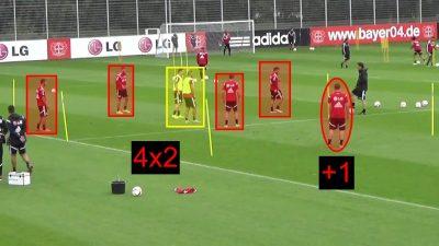 Rondo Bizonal 4+1 x 2 del Bayern Leverkusen. Ejercicio Entrenamiento Fútbol.
