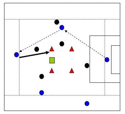 Cubo. Progresión metodológica y sus variantes. Ejercicio de entrenamiento de fútbol.