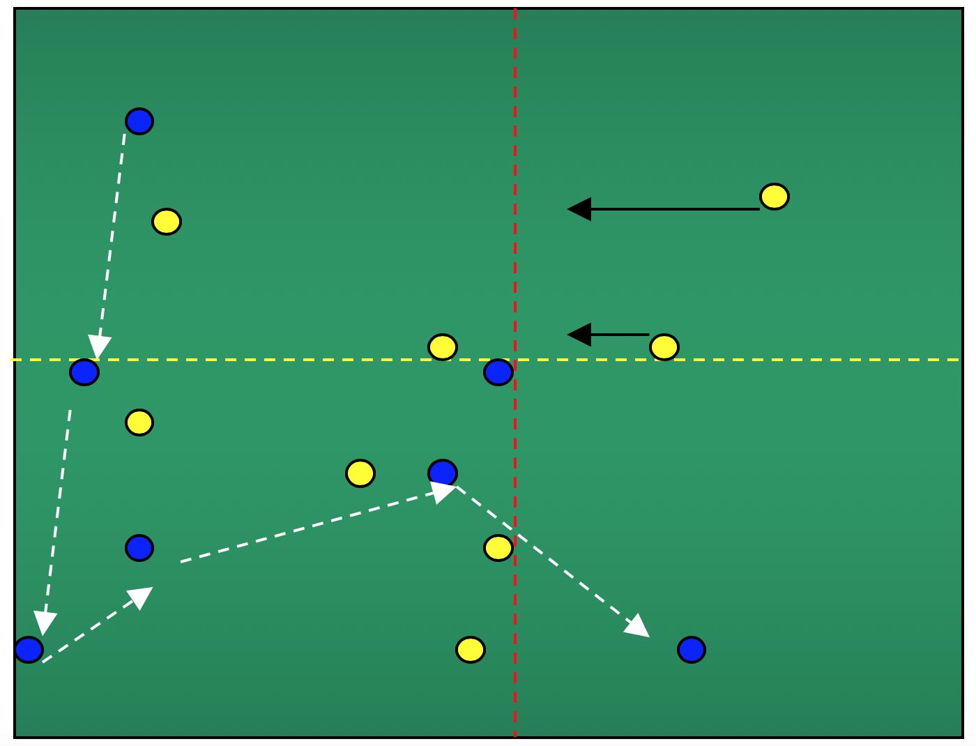 Posesión 4 Zonas. Ejercicio de Entrenamiento de Fútbol.