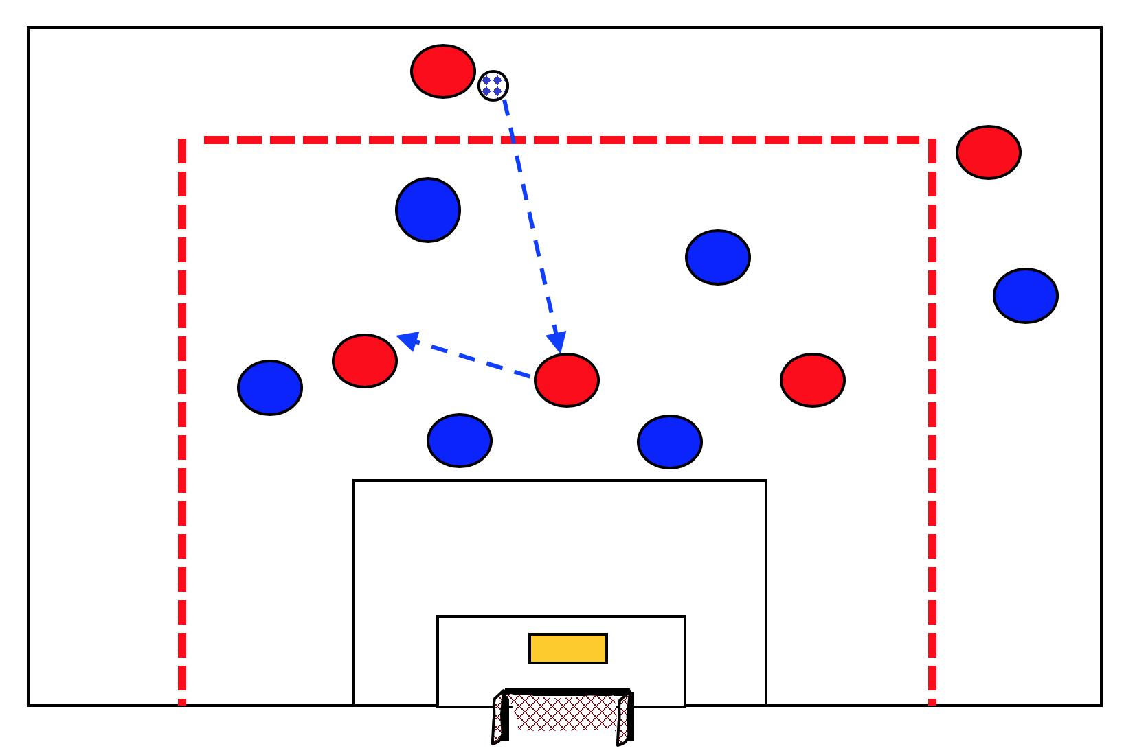 Ejercicio Entrenamiento aplicado al Fútbol Base