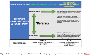 """Joan Miquel Chacón Nicolau. Autor artículo """"Percepción en el fútbol: diseño de tareas basado en la Pedagogía No Lineal"""""""
