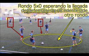 Ejercicio de Entrenamiento basado en una Situación. Triple Rondo con defensores móviles. Entrenador Alex Casas. Juvenil A del Atlético Baleares 20/21