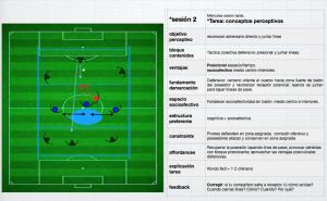 Comunicación Asertivo Motriz y grupos de Resonancia Empática en las tareas del Fútbol. Joan Miquel Chacón