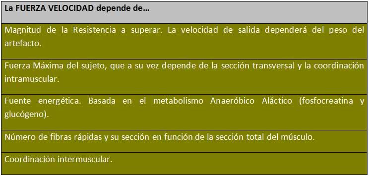 coordinacion intermuscular y intramuscular